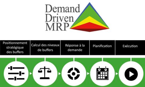 Schéma DDMRP